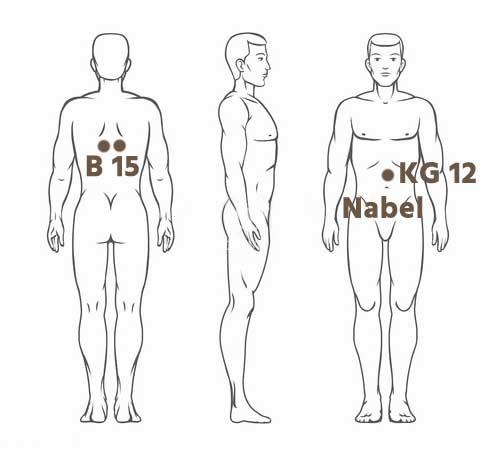Akupressur-B15-KG12