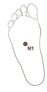 Akupressur n1