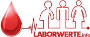 Laborwerte-Blutwerte-Logo-1